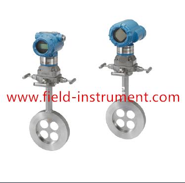 Rosemount 3051CF Pressure Transmitter_Rosemount